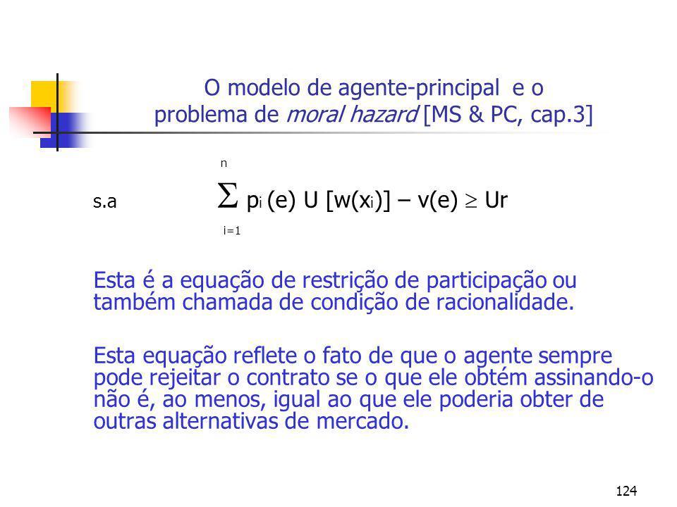 O modelo de agente-principal e o problema de moral hazard [MS & PC, cap.3]